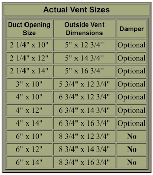Size Chart for flush mount floor vents